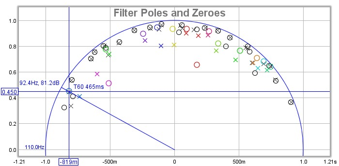 Poles and zeroes.png